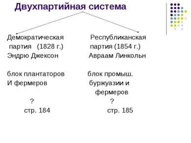 Двухпартийная система Демократическая Республиканская партия (1828 г.) партия...