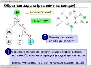 * Обратная задача (решение «с конца») 29 нельзя делить на 3! 27 25 9 23 7 3 1...
