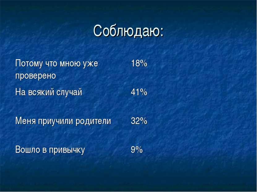 Соблюдаю: Потому что мною уже проверено 18% На всякий случай 41% Меня приучил...