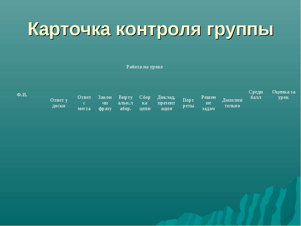 Карточка контроля группы Ф.И. Работа на уроке Средн балл Оценка за урок Ответ...