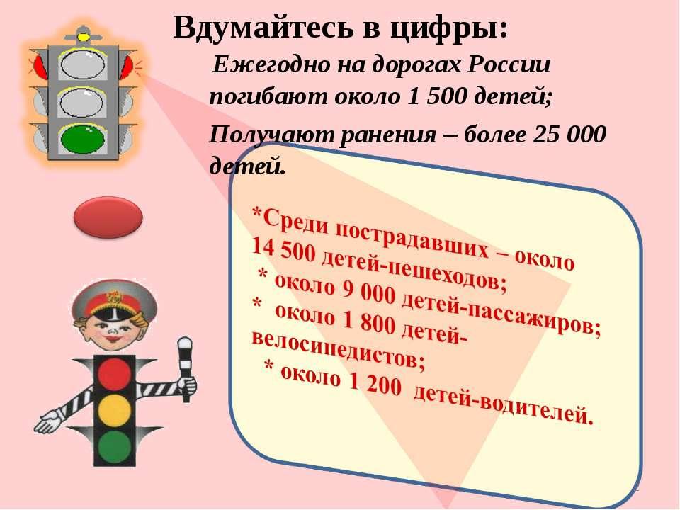 Вдумайтесь в цифры: Ежегодно на дорогах России погибают около 1 500 детей; По...