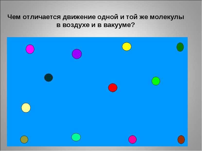 Чем отличается движение одной и той же молекулы в воздухе и в вакууме?