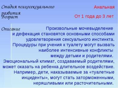 Стадия психосексуального развития Возраст Описание Анальная От 1 года до 3 ле...