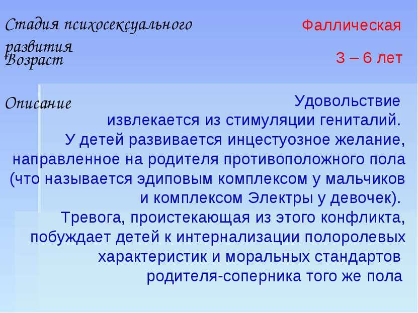 Стадия психосексуального развития Возраст Описание Фаллическая 3 – 6 лет Удов...