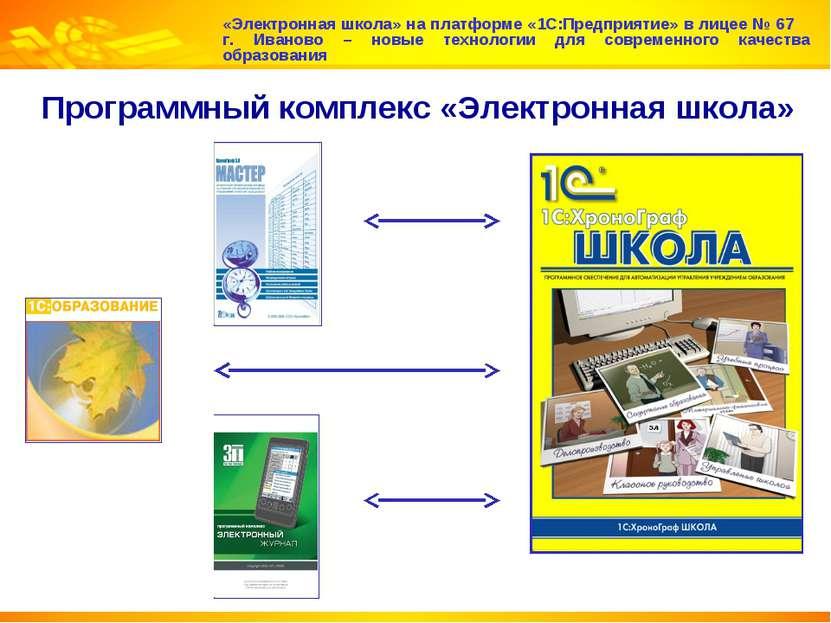 Программный комплекс «Электронная школа» «Электронная школа» на платформе «1С...