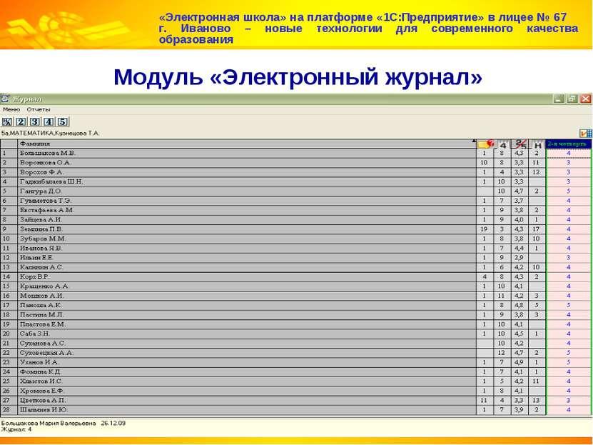 Модуль «Электронный журнал» «Электронная школа» на платформе «1С:Предприятие»...