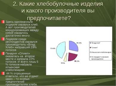 2. Какие хлебобулочные изделия и какого производителя вы предпочитаете? Здесь...