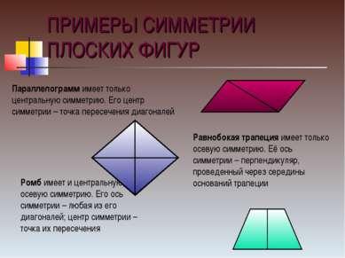 ПРИМЕРЫ СИММЕТРИИ ПЛОСКИХ ФИГУР Параллелограмм имеет только центральную симме...
