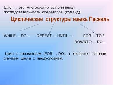 Цикл – это многократно выполняемая последовательность операторов (команд). WH...