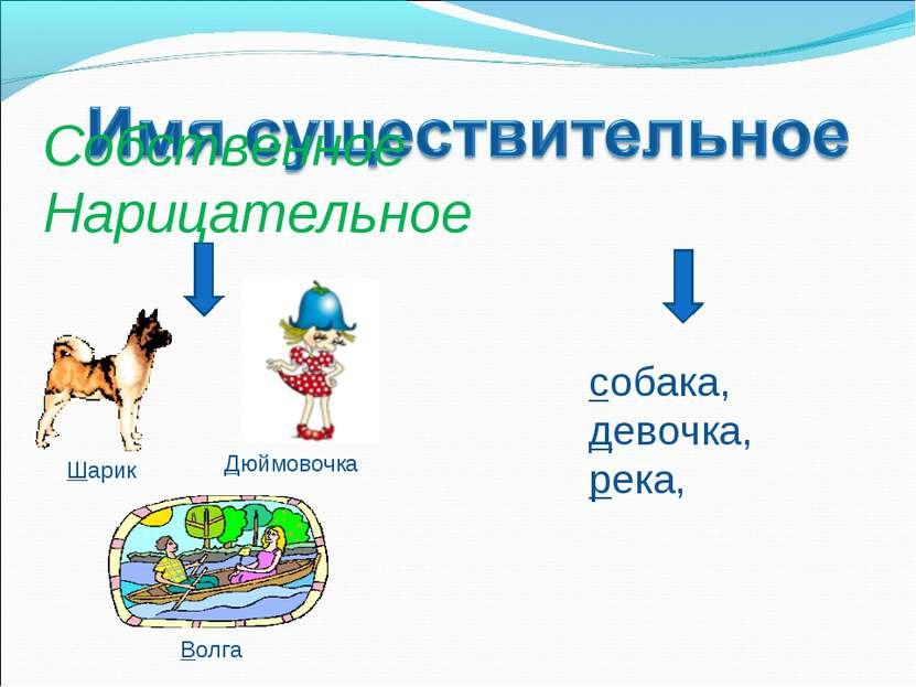 Собственное Нарицательное Шарик Дюймовочка Волга собака, девочка, река,