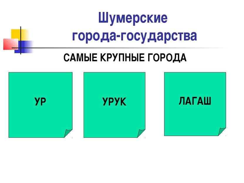 Шумерские города-государства САМЫЕ КРУПНЫЕ ГОРОДА УР УРУК ЛАГАШ