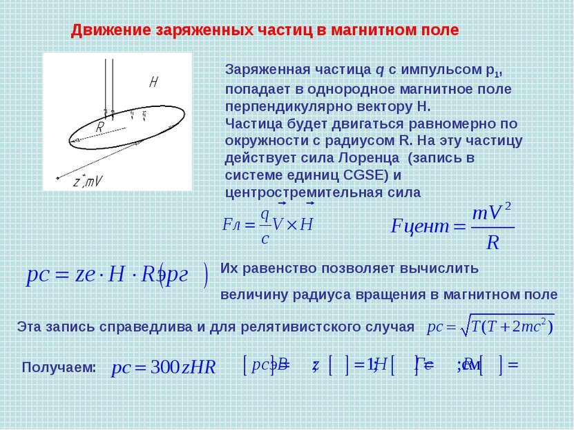 Движение заряженных частиц в магнитном поле Заряженная частица q с импульсом ...