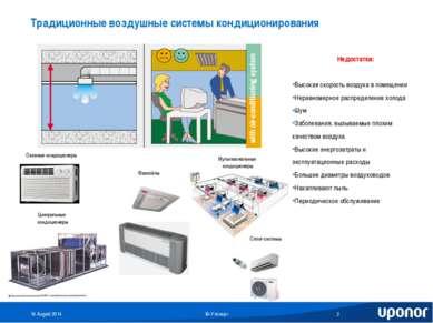 Традиционные воздушные системы кондиционирования Мультизональные кондиционеры...