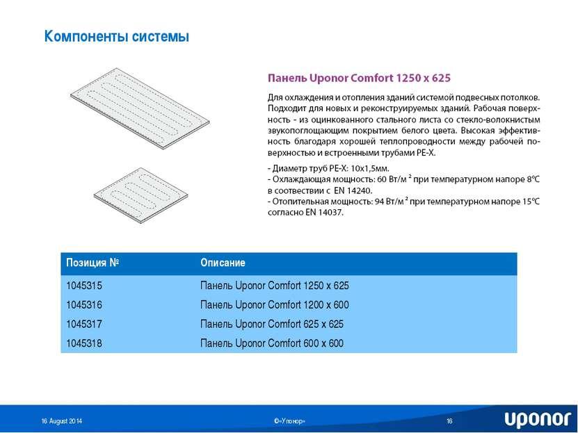 Компоненты системы Позиция № Описание 1045315 Панель Uponor Comfort 1250 x 62...