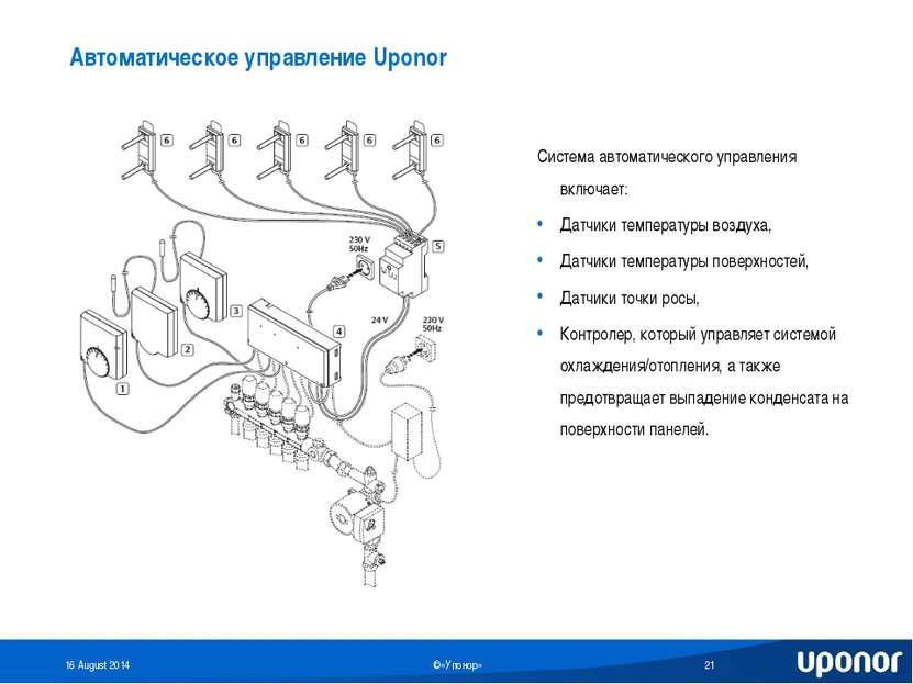 Автоматическое управление Uponor Система автоматического управления включает:...