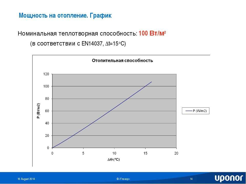 Номинальная теплотворная способность: 100 Вт/м2 (в соответствии с EN14037, ∆t...