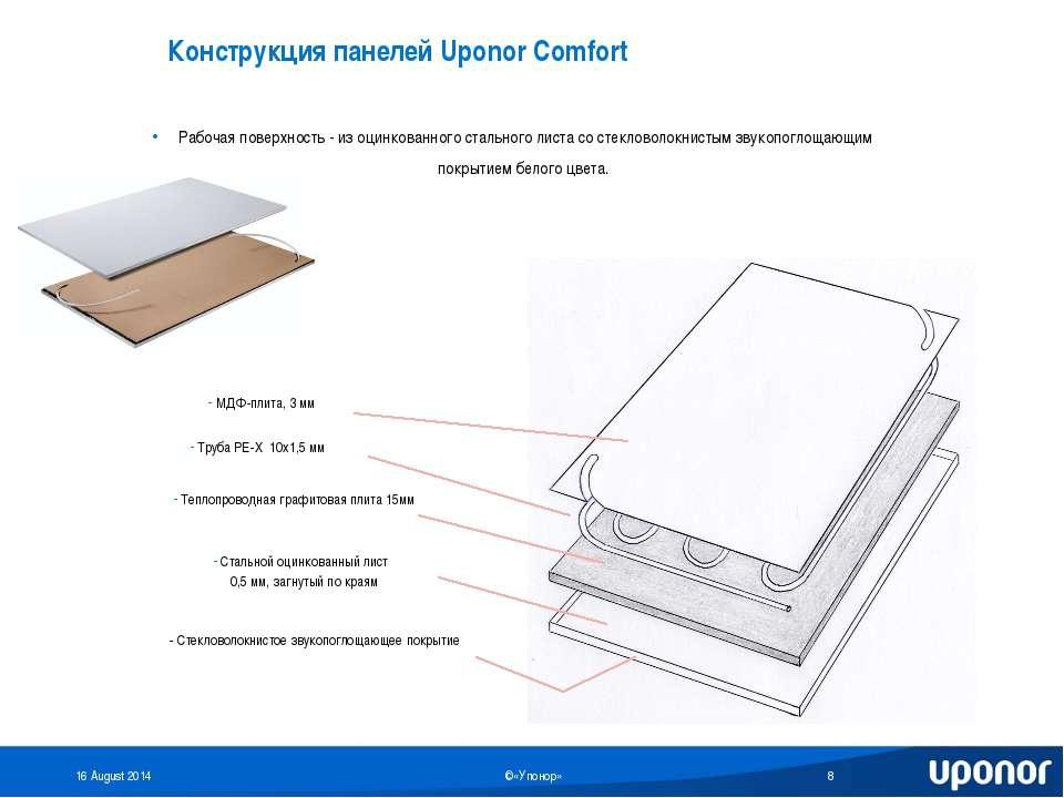 Конструкция панелей Uponor Comfort Рабочая поверхность - из оцинкованного ста...