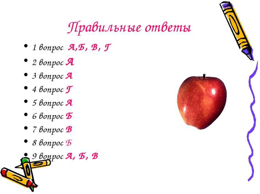 Правильные ответы 1 вопрос А,Б, В, Г 2 вопрос А 3 вопрос А 4 вопрос Г 5 вопро...