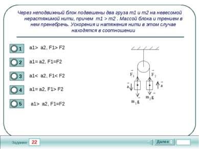 22 Задание Через неподвижный блок подвешены два груза m1 и m2 на невесомой не...