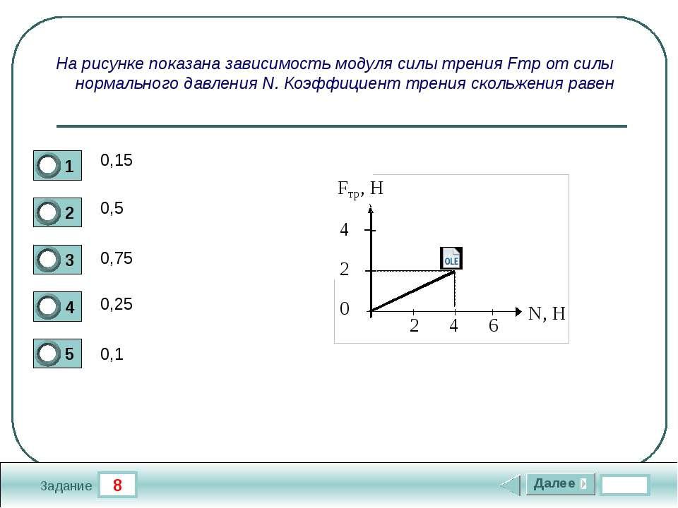 8 Задание На рисунке показана зависимость модуля силы трения Fтр от силы норм...