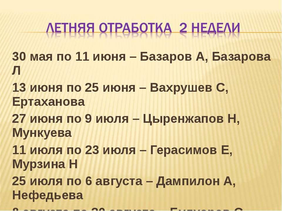 30 мая по 11 июня – Базаров А, Базарова Л 13 июня по 25 июня – Вахрушев С, Ер...