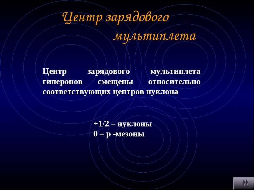 Центр зарядового мультиплета Центр зарядового мультиплета гиперонов смещены о...