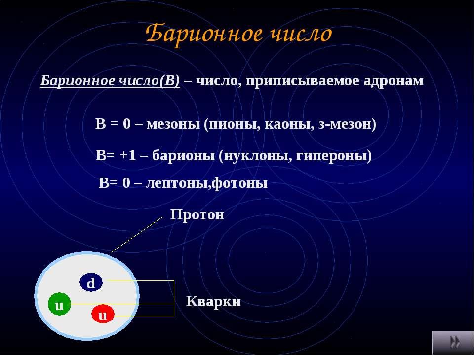 Барионное число Барионное число(В) – число, приписываемое адронам В = 0 – мез...
