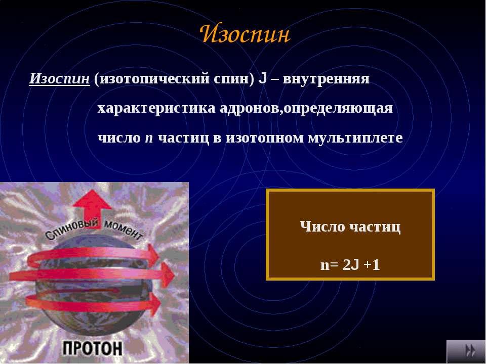 Изоспин Изоспин (изотопический спин) J – внутренняя характеристика адронов,оп...