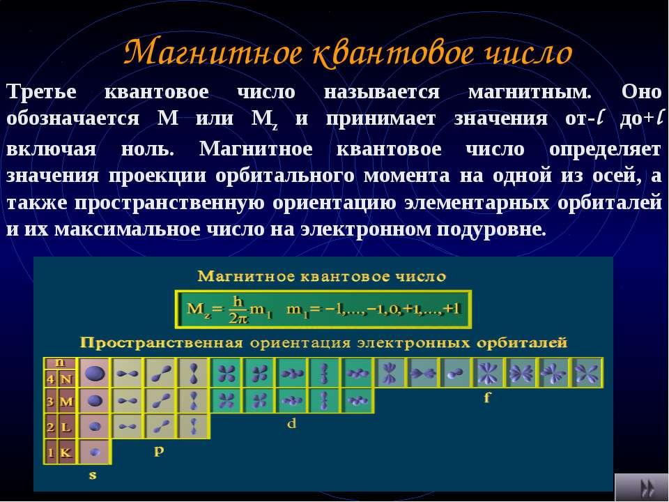 Магнитное квантовое число Третье квантовое число называется магнитным. Оно об...