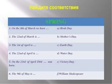 Найдите соответствия SPRING 1. On the 8thof March we have … a)Birds Day 2. Th...