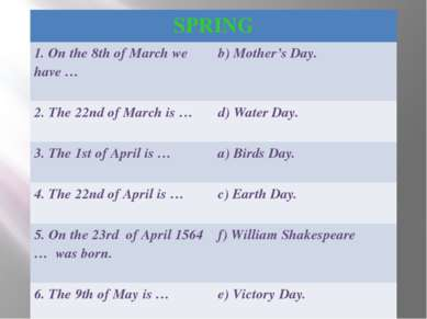 SPRING 1. On the 8thof March we have … b)Mother's Day. 2. The 22ndof March is...