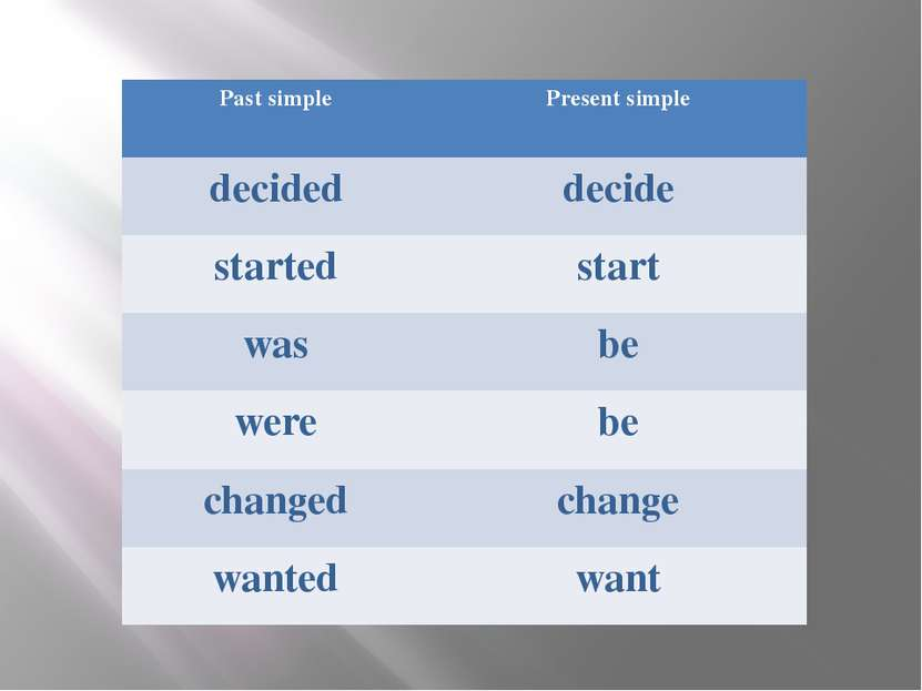 Past simple Present simple decided decide started start was be were be change...