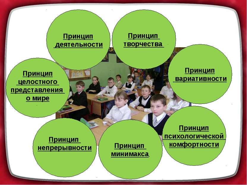 Принцип деятельности Принцип творчества Принцип вариативности Принцип психоло...