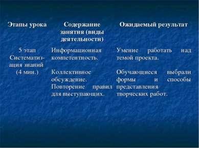Этапы урока Содержание занятия (виды деятельности) Ожидаемый результат 5 этап...