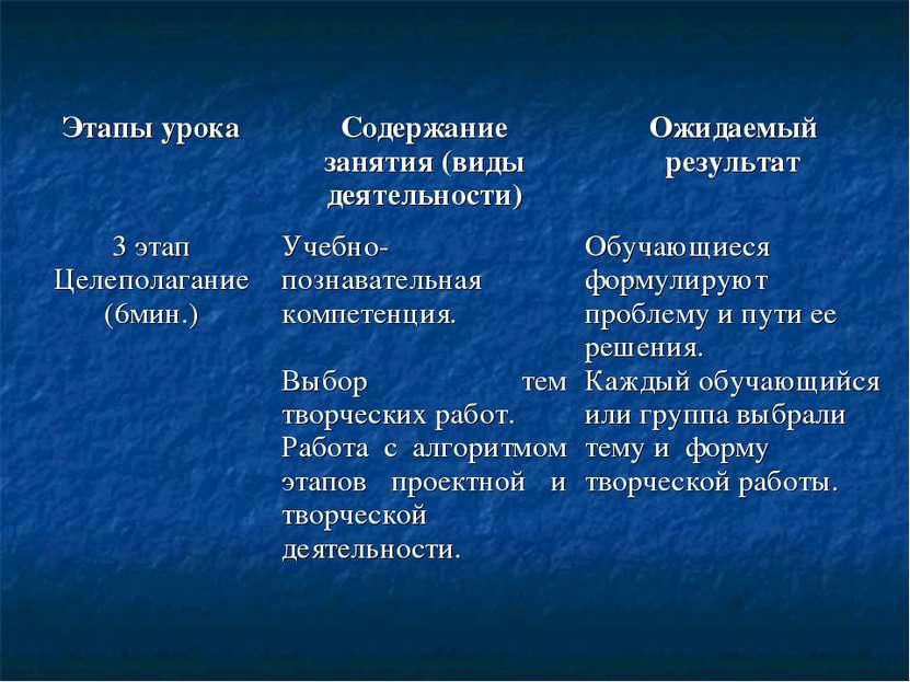 Этапы урока Содержание занятия (виды деятельности) Ожидаемый результат 3 этап...