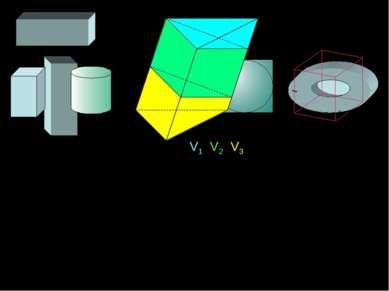 Любое геометрическое тело в пространстве характеризуется величиной, называемо...