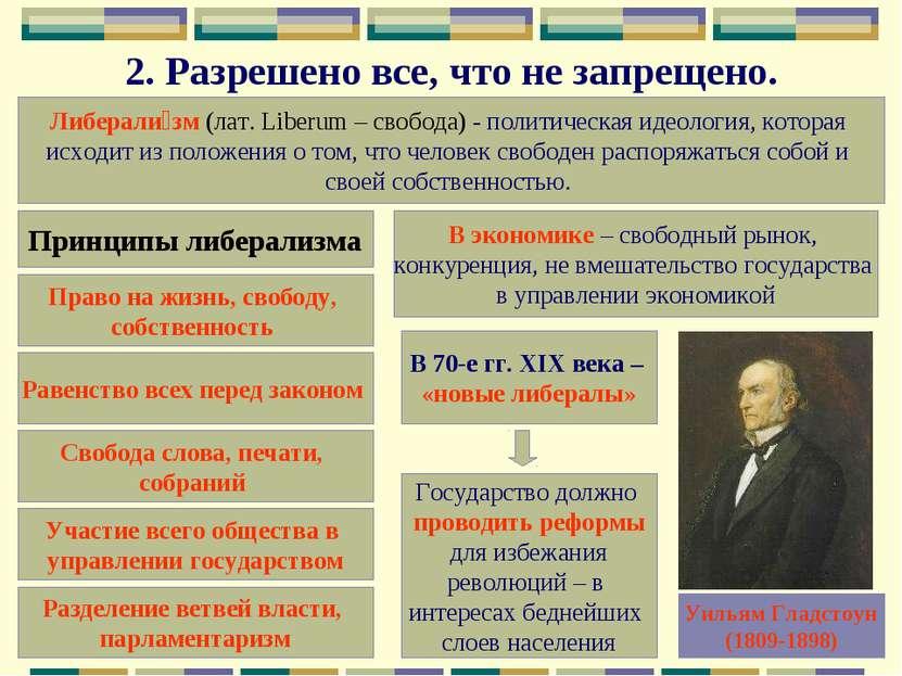 2.Разрешено все, что не запрещено. Либерали зм (лат. Liberum – свобода)- по...