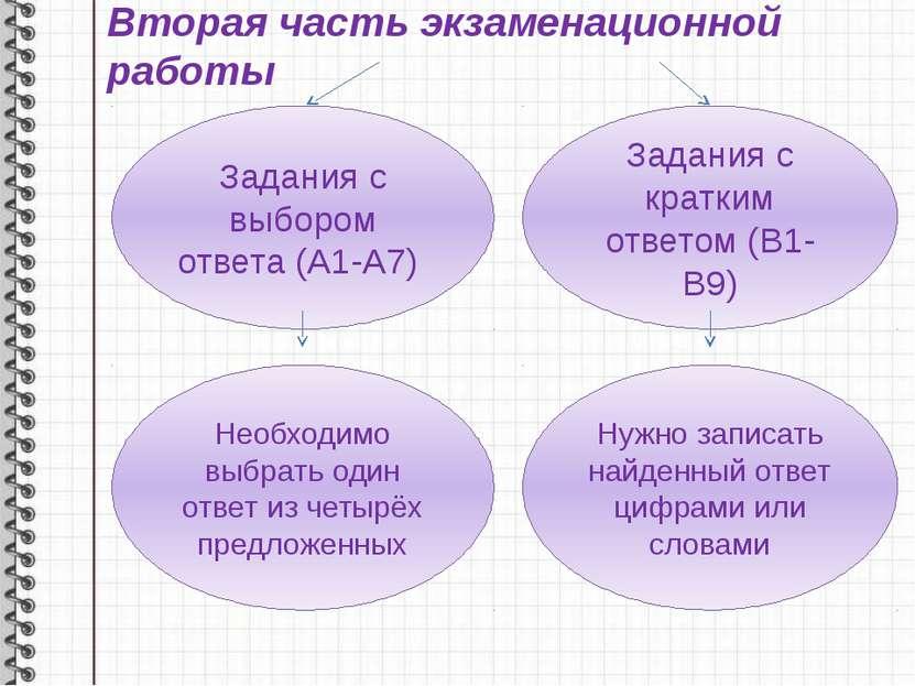 Вторая часть экзаменационной работы Задания с выбором ответа (А1-А7) Задания ...
