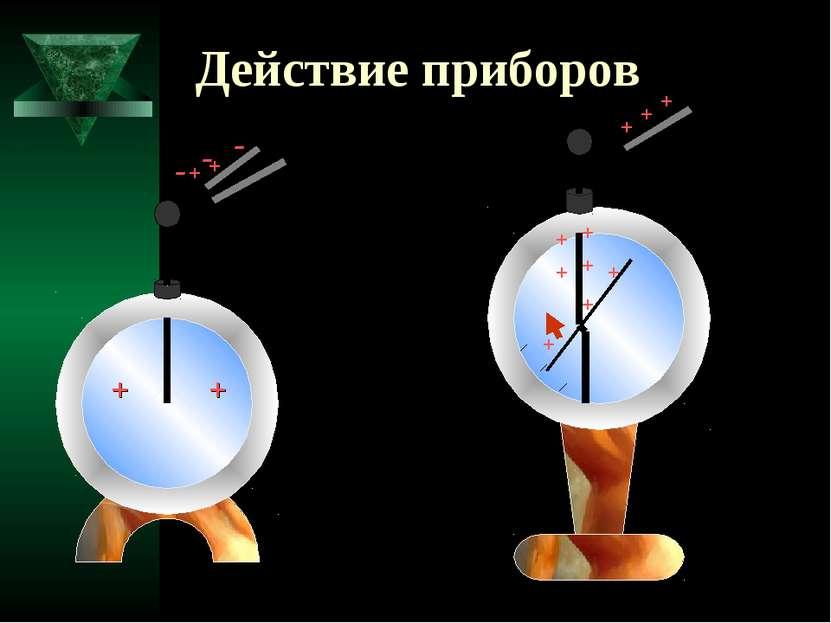 Действие приборов + + + + + - - - + + + + + + + + + +
