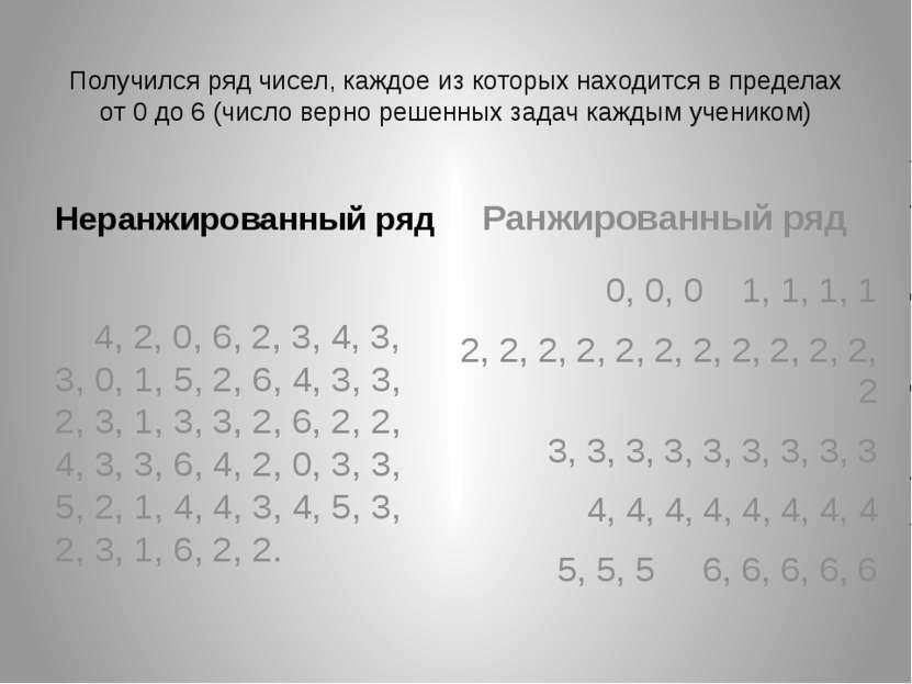 Получился ряд чисел, каждое из которых находится в пределах от 0 до 6 (число ...