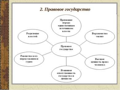 2. Правовое государство