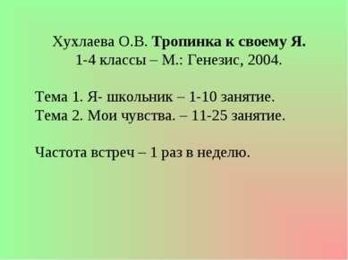 Хухлаева О.В. Тропинка к своему Я. 1-4 классы – М.: Генезис, 2004. Тема 1. Я-...