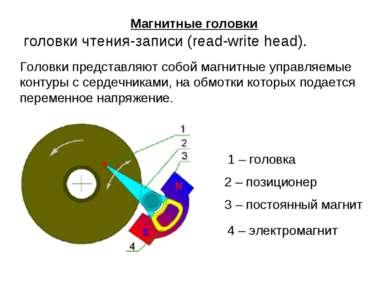 Магнитные головки головки чтения-записи (read-write head). Головки представля...