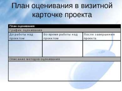 План оценивания в визитной карточке проекта AПлан оценивания 'График оцениван...