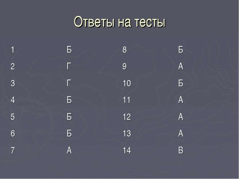 Ответы на тесты 1 Б 8 Б 2 Г 9 А 3 Г 10 Б 4 Б 11 А 5 Б 12 А 6 Б 13 А 7 А 14 В
