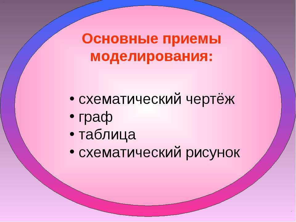 схематический чертёж граф таблица схематический рисунок Основные приемы модел...