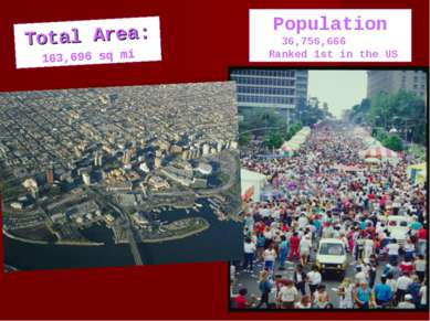 Total Area: 163,696 sq mi Population 36,756,666 Ranked 1st in the US