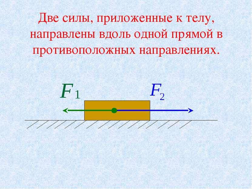 Две силы, приложенные к телу, направлены вдоль одной прямой в противоположных...