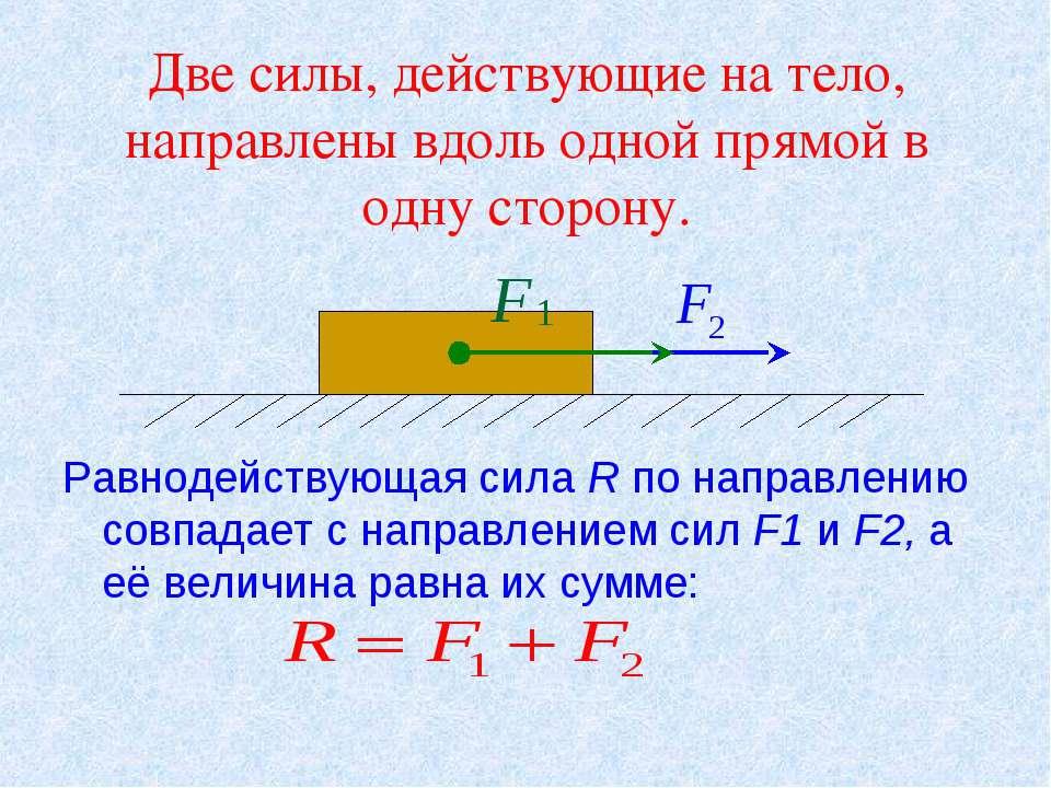 Две силы, действующие на тело, направлены вдоль одной прямой в одну сторону. ...