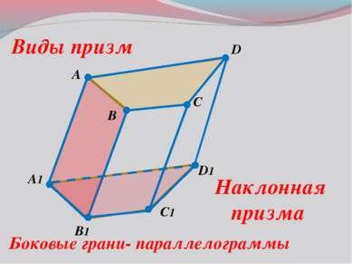 A B C1 D A1 B1 D1 C Виды призм Наклонная призма Боковые грани- параллелограммы